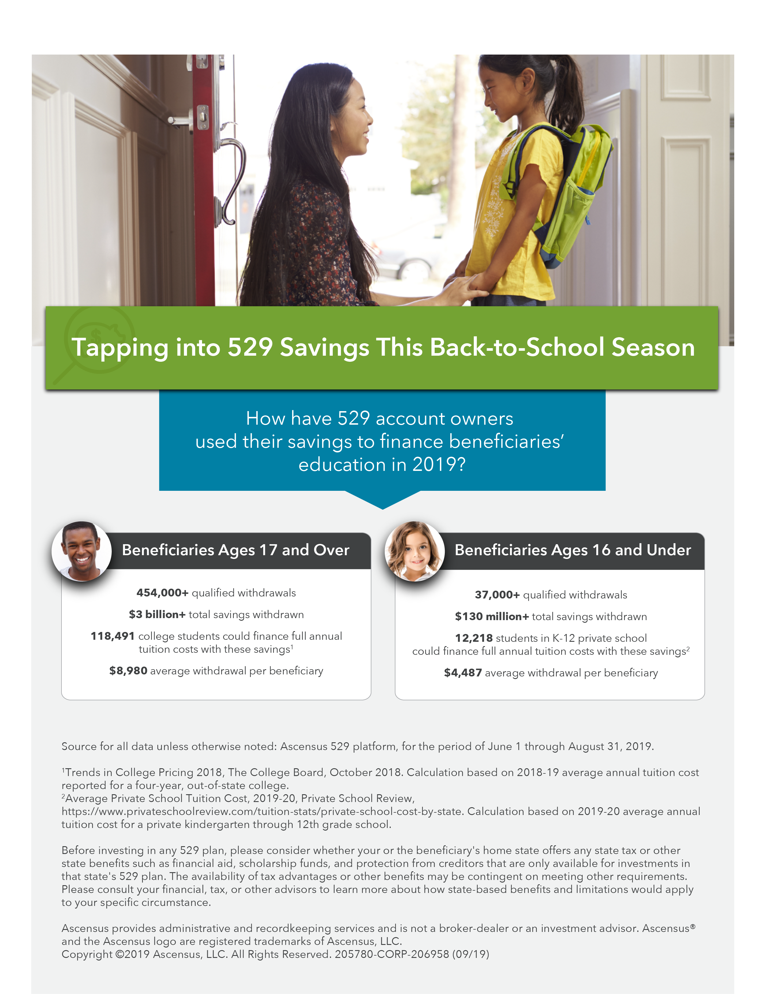 205780-CORP-206958 Nat. College Savings Month 2019 Infographic v7 copy.png