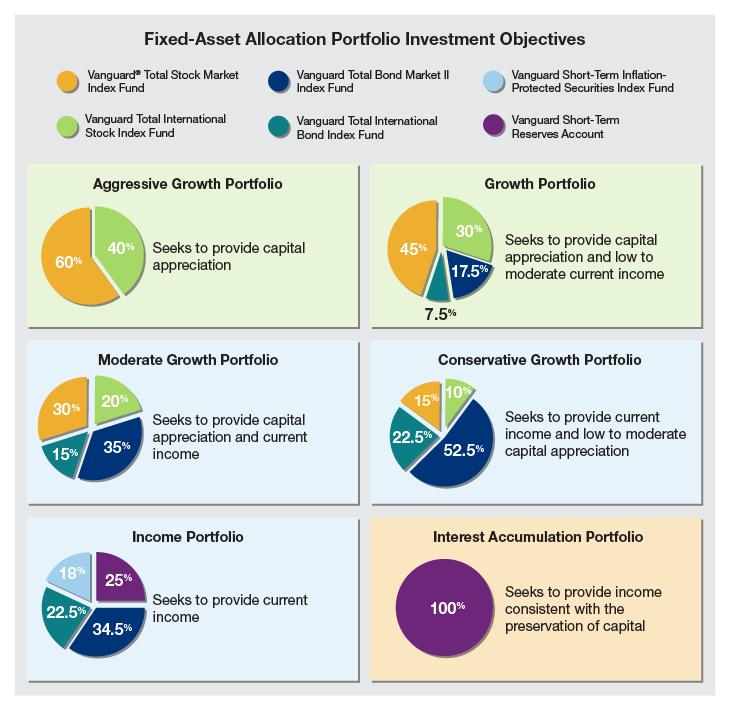 Fixed_Asset_portfolio_chart_ID_@1x.png