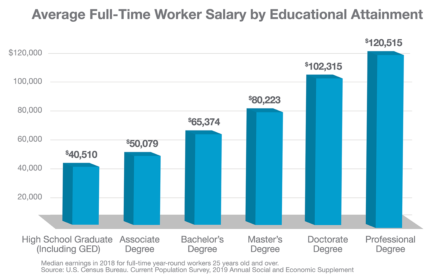 IN_CHARTS_Salary-Education_730x458_FINAL.png
