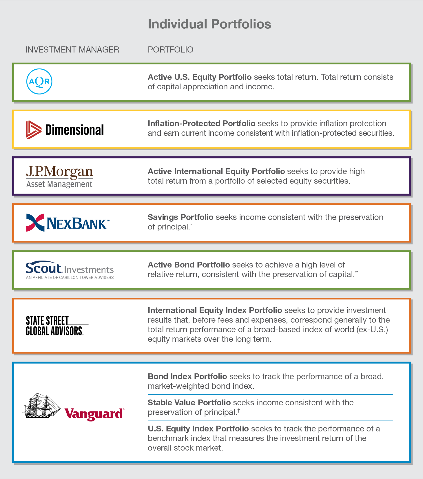 Investment_Portfolios_IN_730x853_FINAL.png