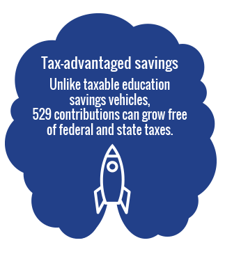 Tax-advantaged savings unlike taxable education savings vehicles, 529 contributions can grow free of federal and state taxes