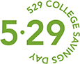 529_day.png
