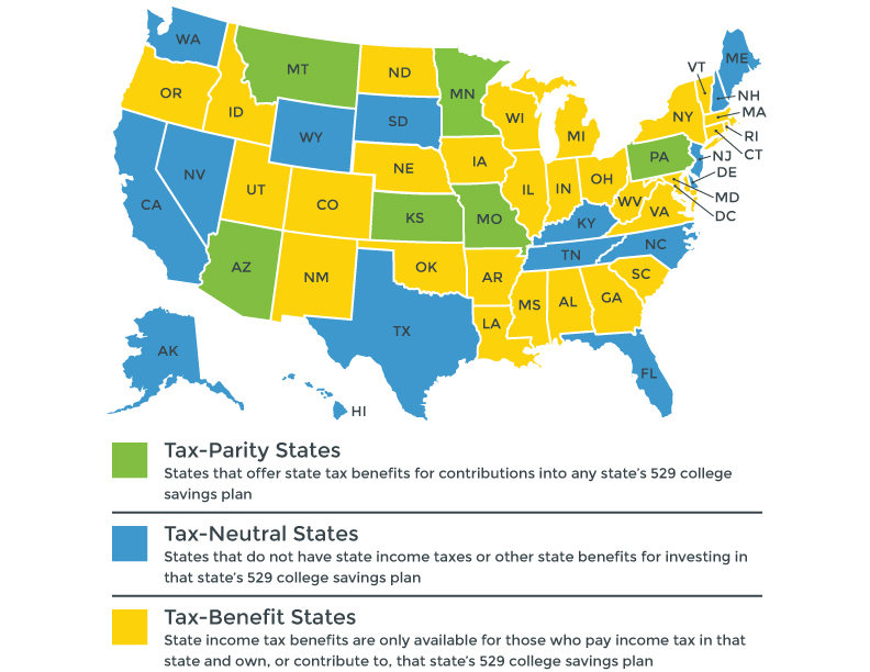 FN13464_StateTaxBenefits_Update_1.jpg