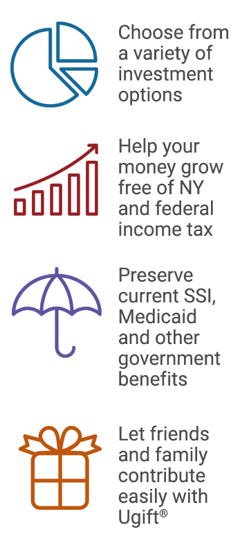A NY ABLE account: allows you to choose from a variety of investment options; helps your money grow free of NY and federal income tax; preserves current SSI, Medicaid and other government benefits; lets friends and family contribute easily with Ugift®.