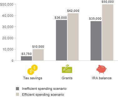 Smart_spending_2_1x.png