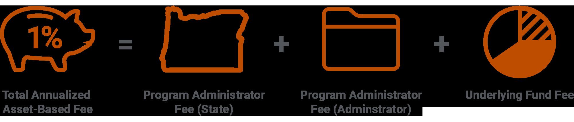 fee_equation_v3.png