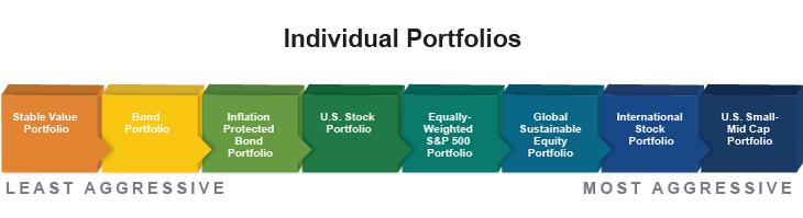 portfolios_730.png